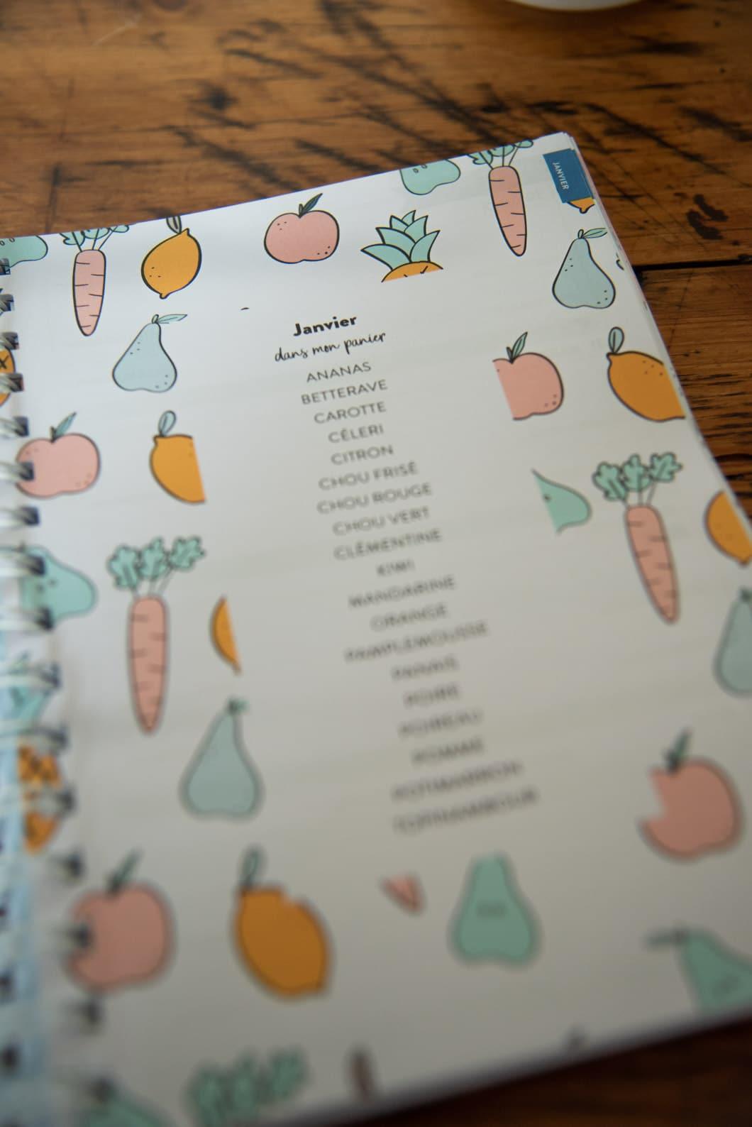 L'agenda 2020 qui me veut du bien : fruits et légumes de saison - 22 v'la Scarlett